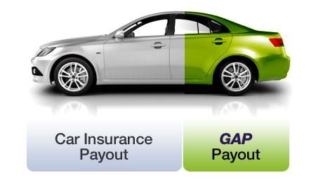 Ubezpieczenie GAP w leasingu – co to jest i czy warto?