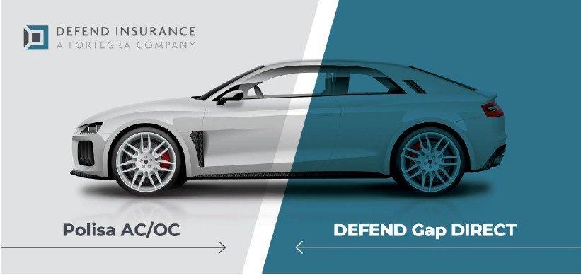Nowość – ubezpieczenie Defend GAP Direct